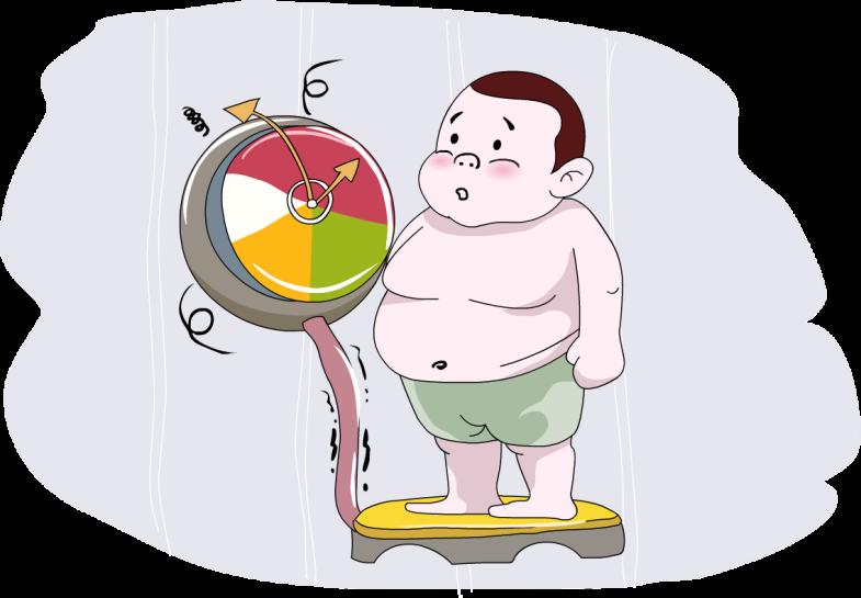 中国学龄儿童青少年超重,肥胖筛查图片