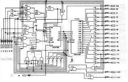 集成电路设计也需要经过类似的步骤,才能确保设计出来的芯片不会